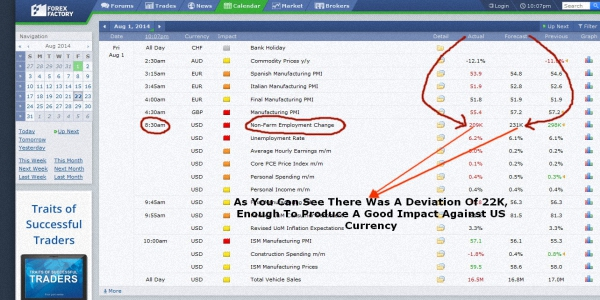 Nfp binary options
